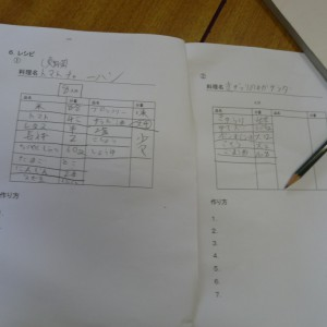 カブ2隊デンミーティングを企画!!